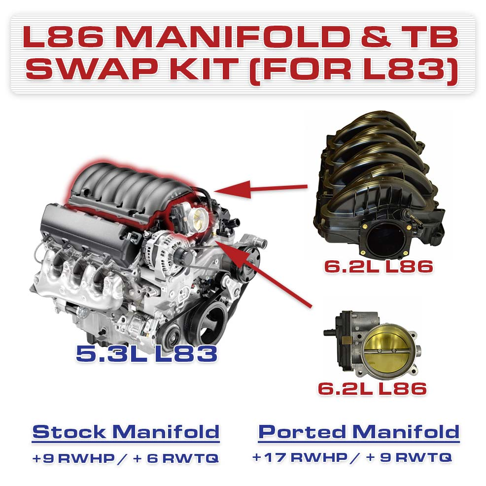 Ls3 Engine Package For Sale: OEM L86 (6.2L) Intake Manifold And Throttle Body Swap For